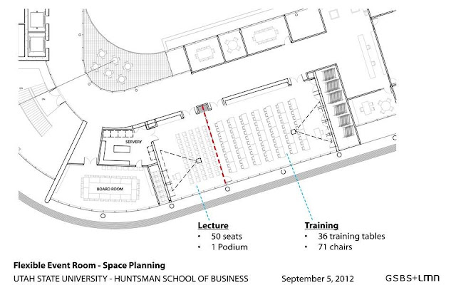 Blue Prints of Board Room and Event Space