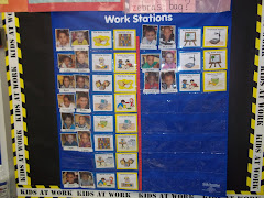 Debbie Diller's Workstation  Management  Chart