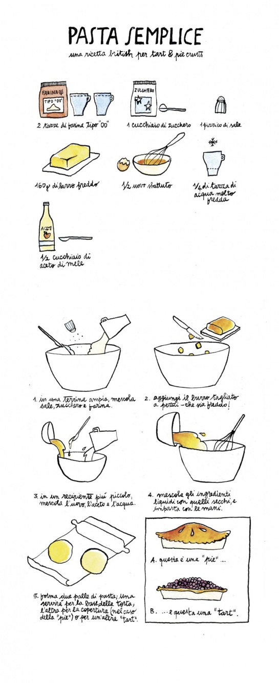 Pasta Semplice Pie Crust Recipe Illustration