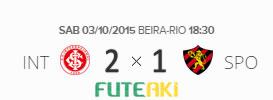 O placar de Internacional 2x1 Sport pela 29ª rodada do Brasileirão 2015