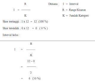 EVALUASI PELAKSANAAN PROGRAM PERBAIKAN GIZI MASYARAKAT DALAM MENCAPAI VISI MISI INDONESIA SEHAT 2010  DI KOTA KENDARI  TAHUN 2010