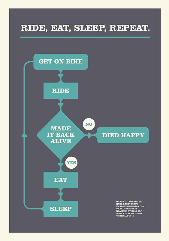 'ride, eat, sleep'