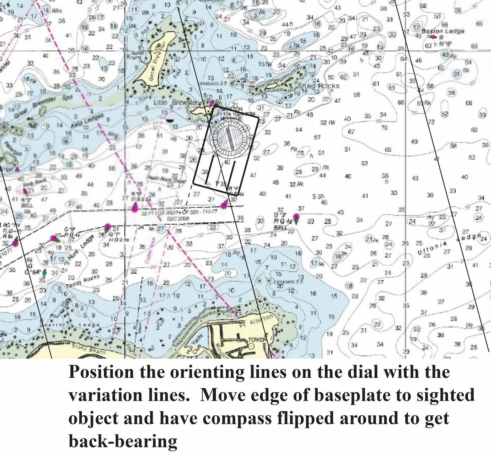 backbearings with a compass