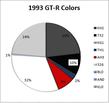 nissan skyline gt r s in the usa blog r32 nissan skyline gt r nissan stanza engine wiring diagram nissan skyline gt r s in the usa blog r32 nissan skyline gt r buyers guide 1989 to 1994