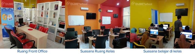 Ruang Office dan Ruang Kelas