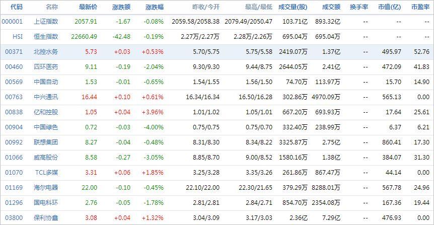 中国株コバンザメ投資ウォッチ銘柄watch20140307