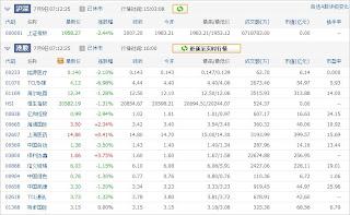 中国株コバンザメ投資ウォッチ銘柄watch20130708