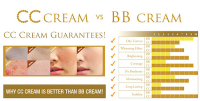 why choose cc cream