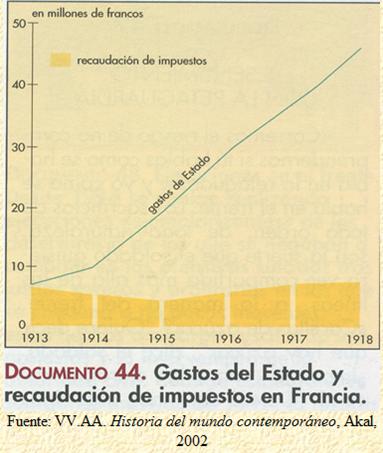 Blog de historia del mundo contempor neo las deudas de la for Caracteristicas de los contemporaneos