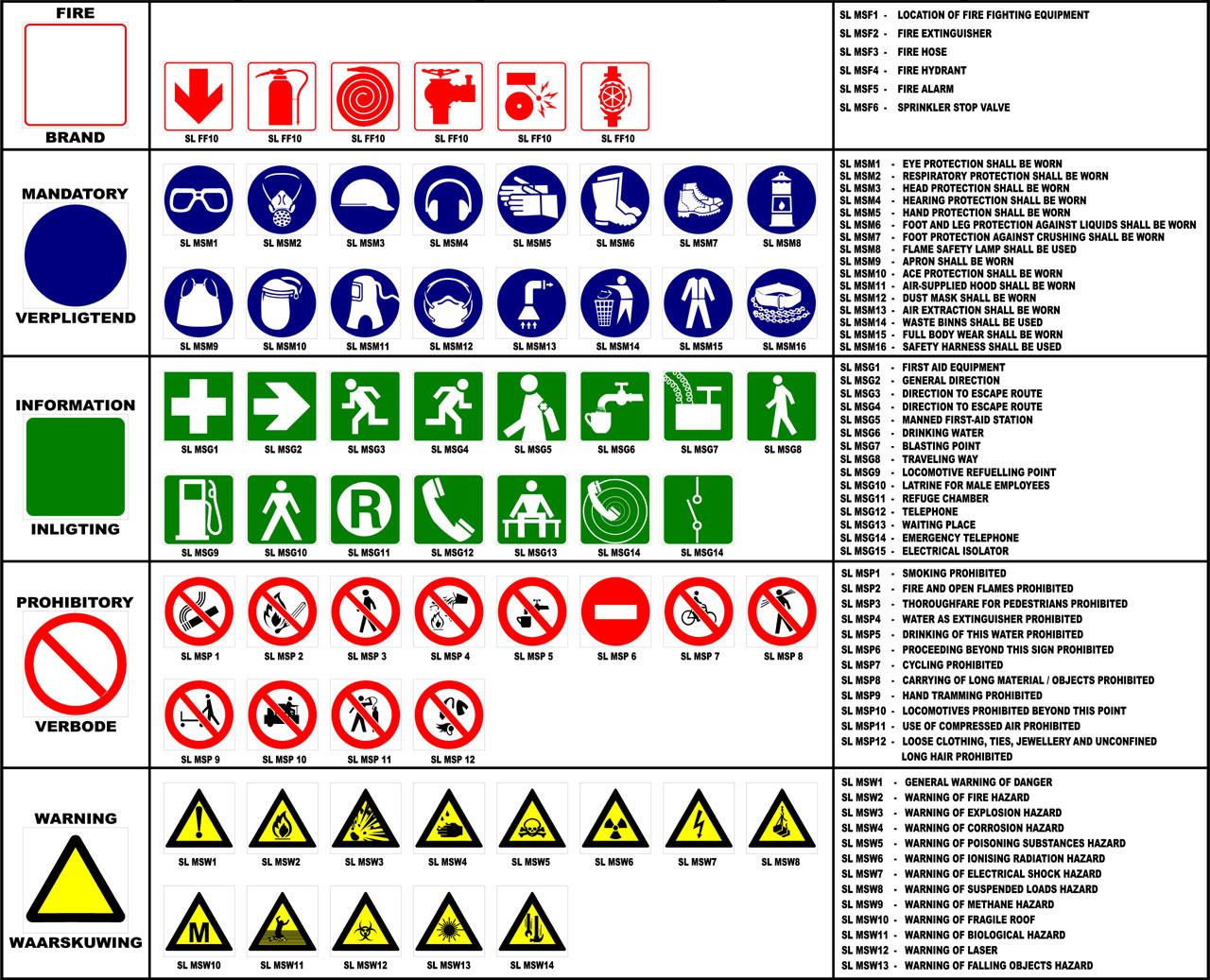 Pada simbol-simbol keselamatan, sangat sering kita temui bentuk-bentuk ...