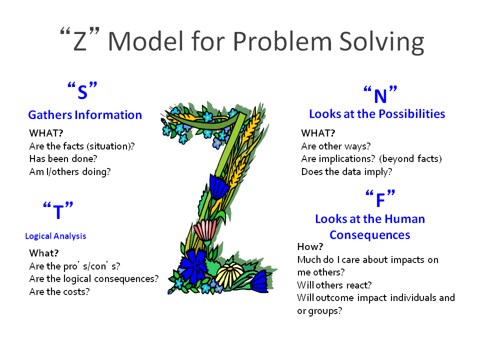 Do my logic problem solving