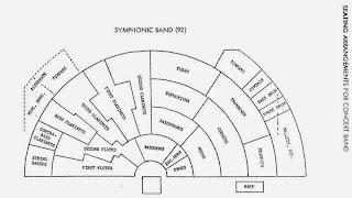 Wind Orkestra