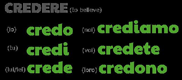 credo, credi, crede, crediamo, credete, credono : CREDERE in present tense by ab for didattichiamo.blogspot.com