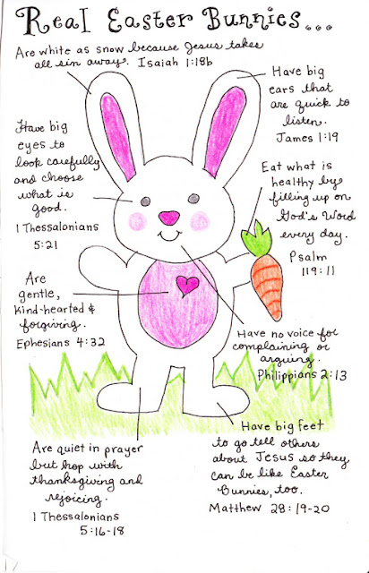Kids Writing Prompts & Story Ideas – Spring and Easter