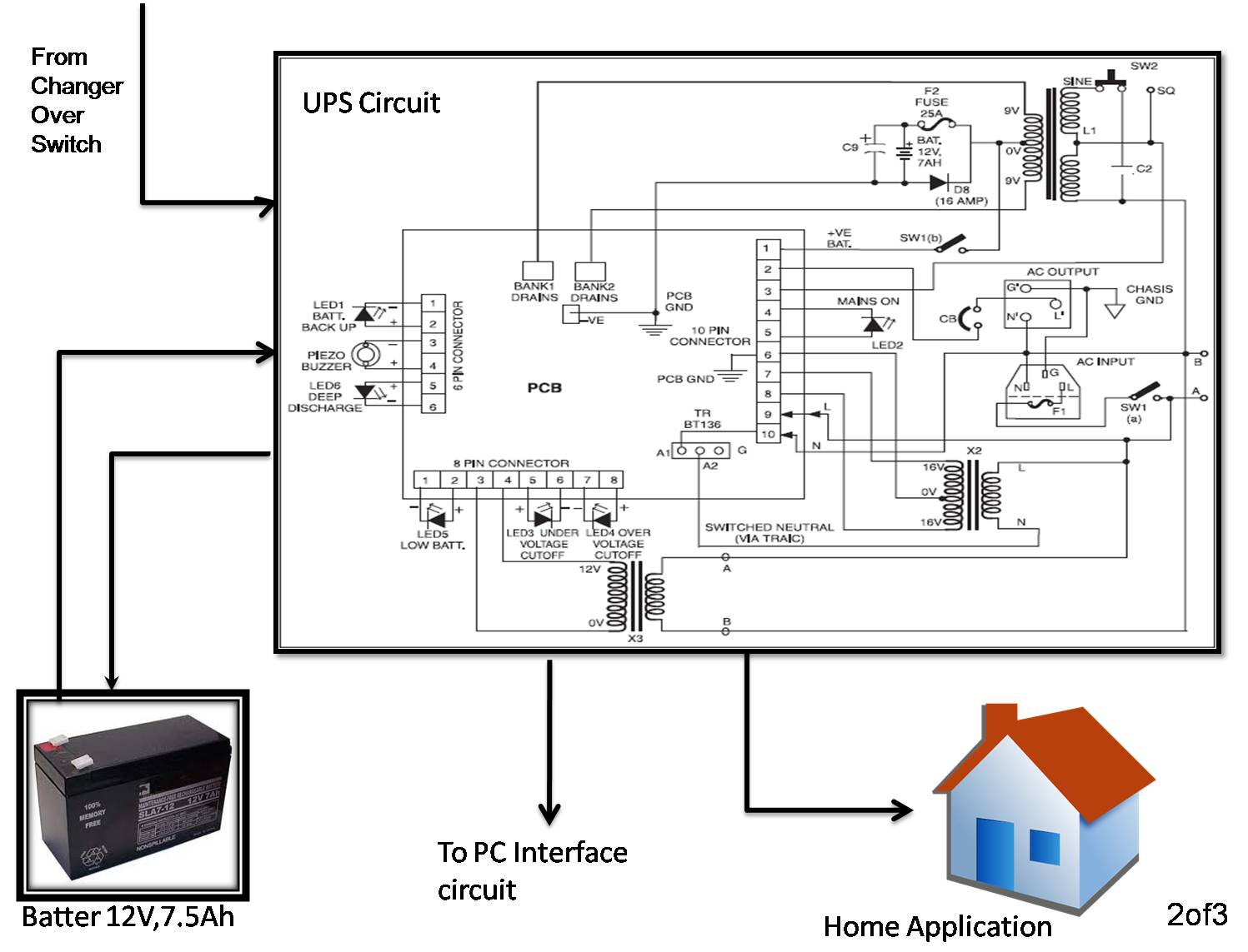 Electronics projects for home