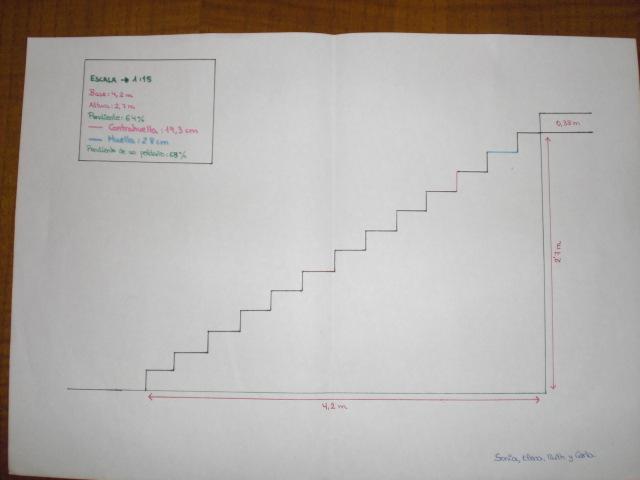 Escalera ergon mica g2 c lculos y plano de la escalera for Plano escalera madera