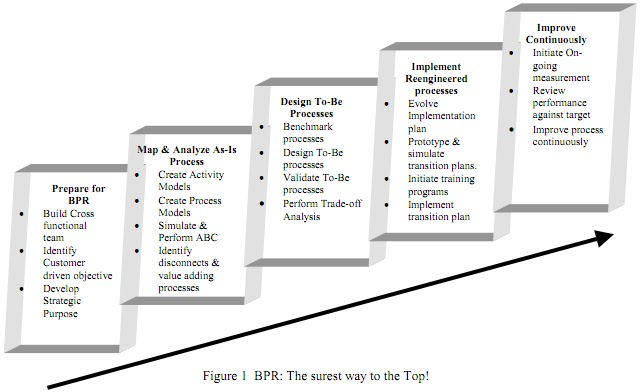 Economic globalization essay topics