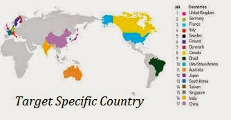 target a country in seo