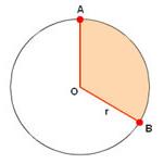 Pengertian mengenai juring lingkaran sebenarnya telah saya jelaskan pada materi  Cara Mencari dan Menghitung Rumus Luas Juring Lingkaran Cepat dan Mudah