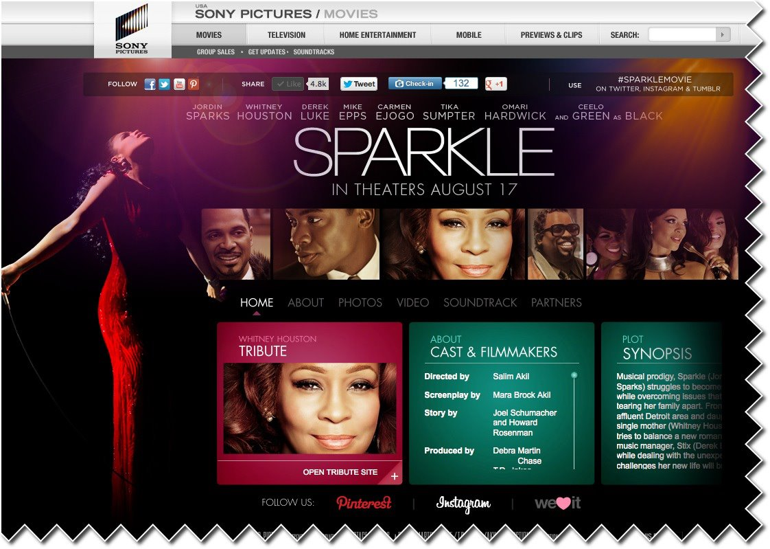 http://4.bp.blogspot.com/-C7ZmdNhX5M8/T9bikndZSSI/AAAAAAAALJk/9N7EE2VvMx4/s1600/Sparkle-movie.jpg