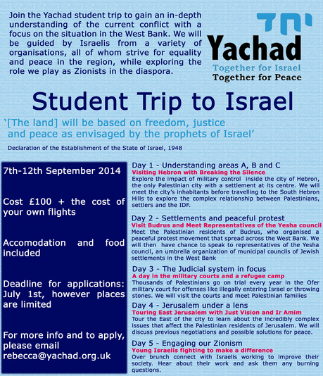 When Yachad Doesn't Mean Together
