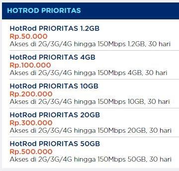 cara daftar paket xl hotrod prioritas