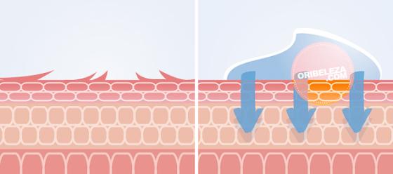 Antes e Depois da aplicação da Loção Pós-Solar
