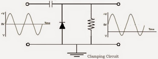 basics and types of diodes