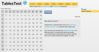 Aprende a multiplicar con Table Test - No Entres a Mi Blog