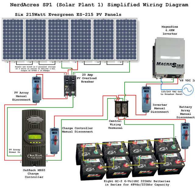 Electrical Page  Solar Power System Wiring Diagram