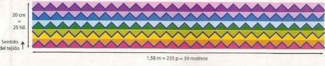 molde de la bufanda multicolor crochet