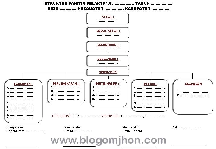 Contoh Struktur Panitia Pelaksana Kegiatan Format Word Lengkap Dan Terbaru Blog Om Jhon