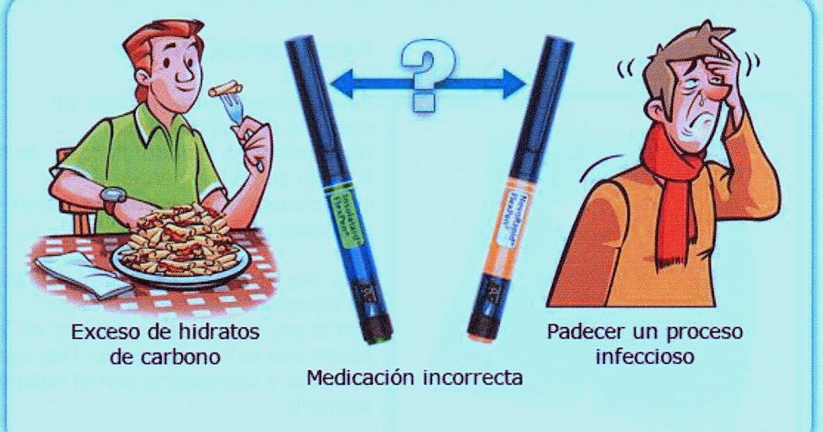 Una diabética en la cocina: Hiperglucemia