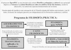 Programa de FILOSOFÍA PRÁCTICA.