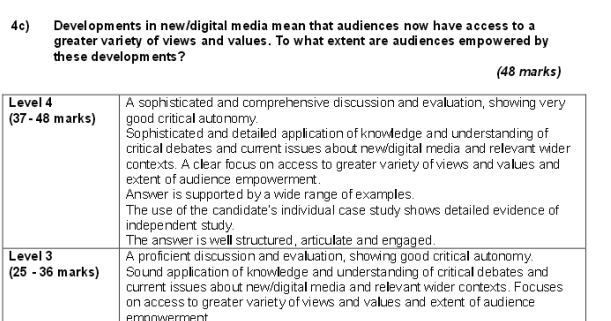 problem with the media essay Current problems in the media the burgeoning problems with the media have been documented in great detail by researchers, academicians and journalists themselves:.