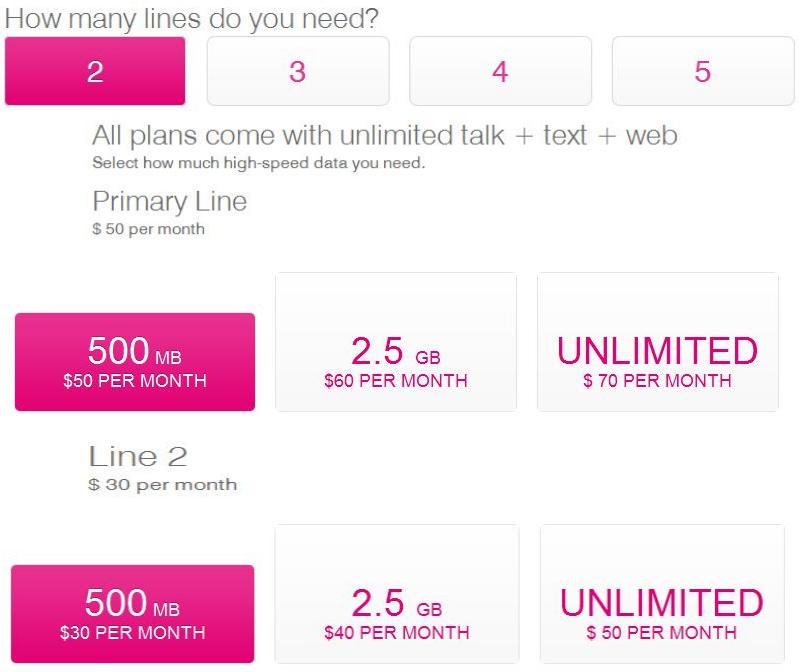 T-Mobile Family Plan Phones