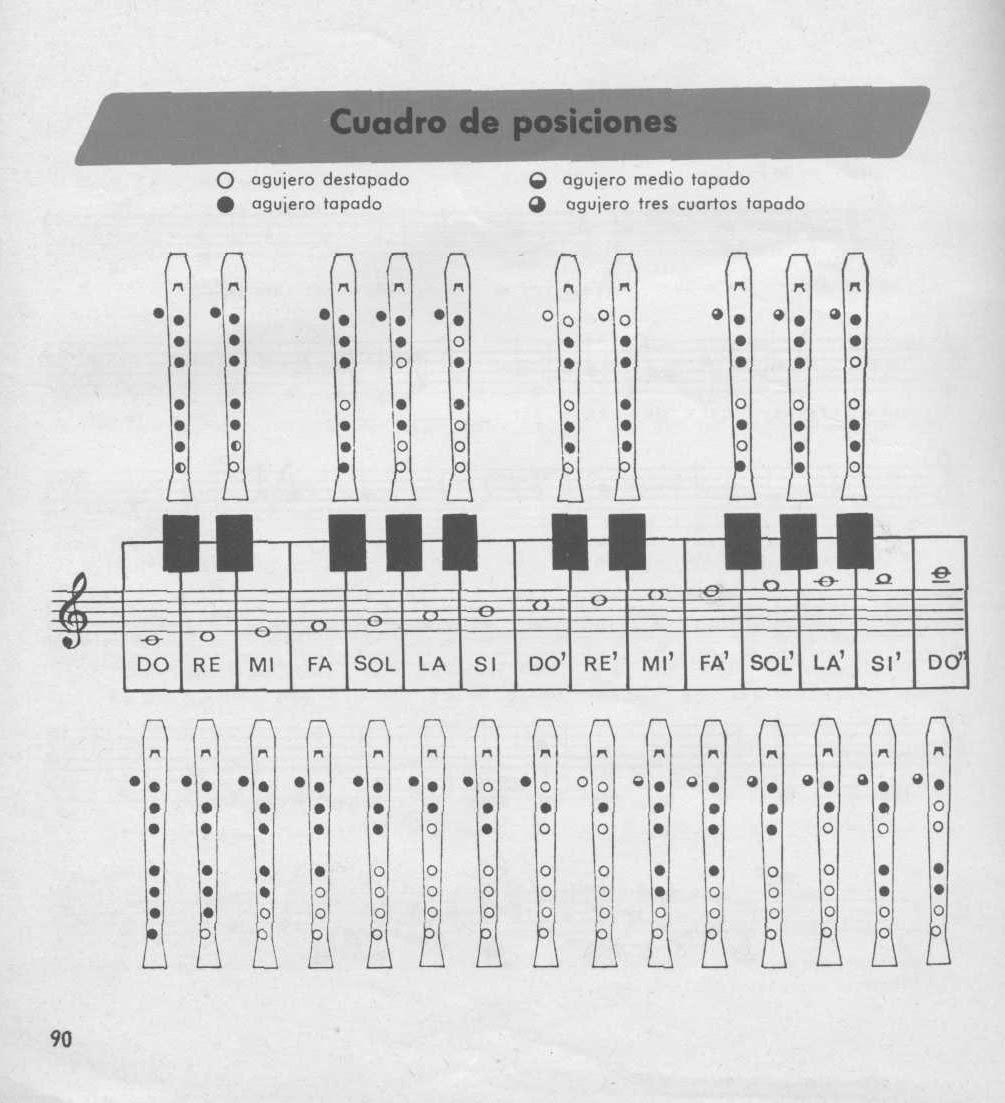 Curso de flauta doce