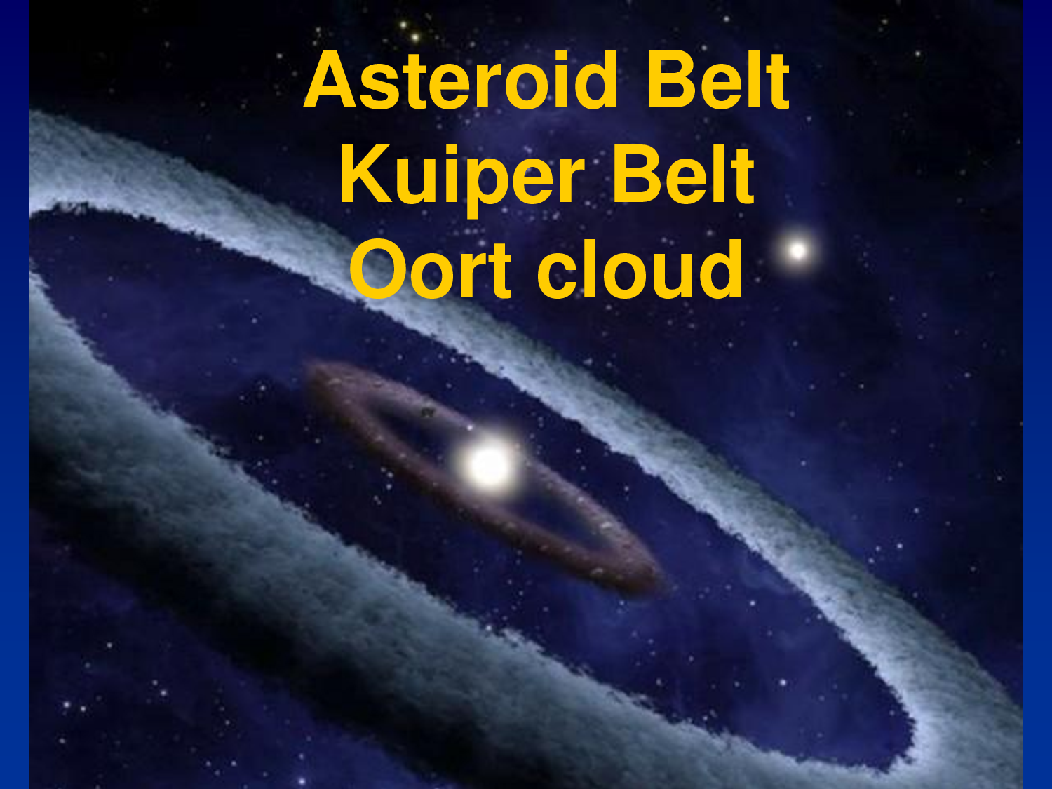 and belt cloud kuiper oort solar system including asteroid belt - photo #22