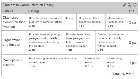 Communication Skills Old Papers DCom - FunAwake.com
