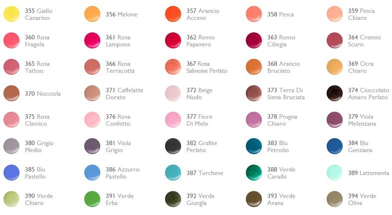 Beauty // I nuovi colori di smalto Kiko per la primavera 2012 ...