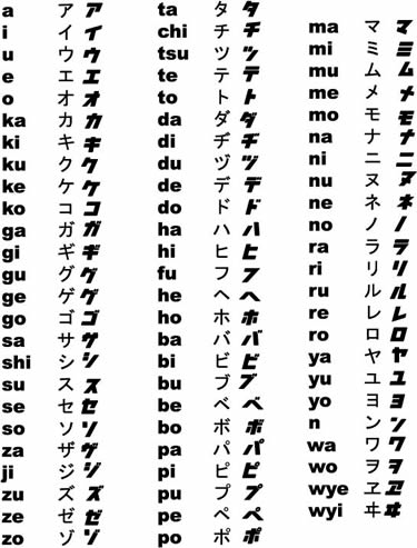 japanese writing alphabet