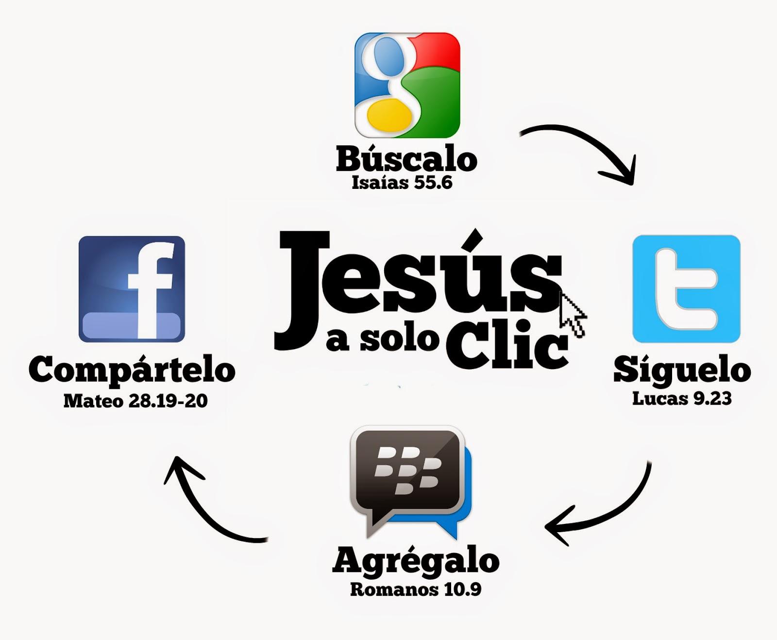 Resultado de imagen para ELEGIR HOY A JESUS