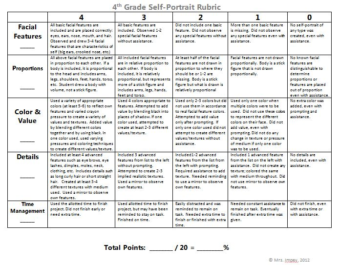 grading rubric for research paper for 6th grade