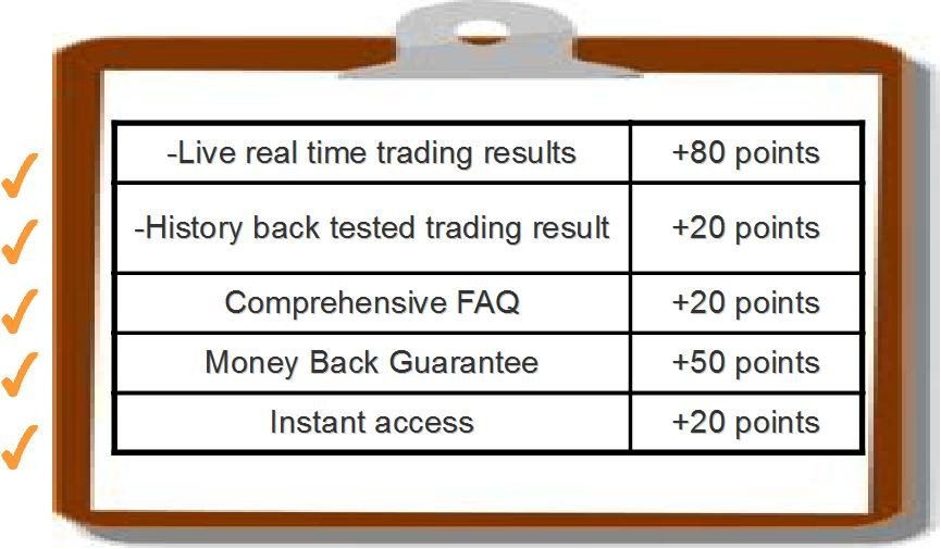 Forex overdrive live test