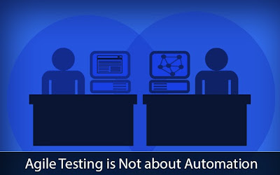 Agile software testing