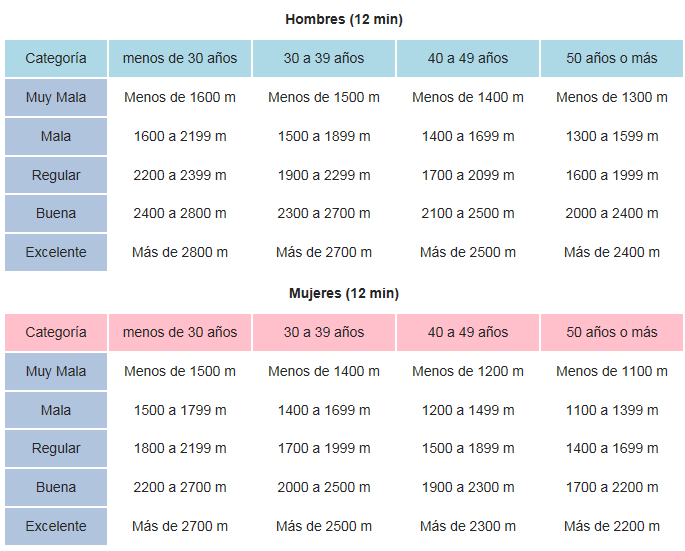 Educacion fisica abril 2014 for Medidas piscina semiolimpica
