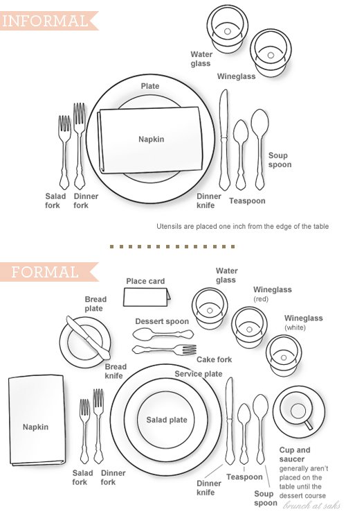 Wedding Talk  Proper Table Setting
