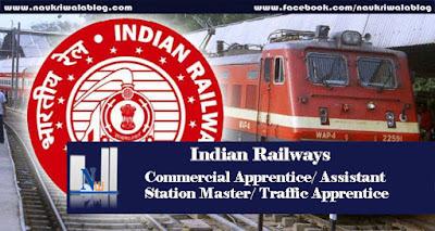 Commercial Apprentice/ Assistant Station Master/ Traffic Apprentice Job 2015