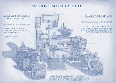 NASA's 2020 Mars rover