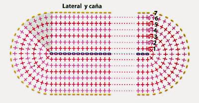 Botitas Acordonadas Tejidas en Crochet Paso a Paso